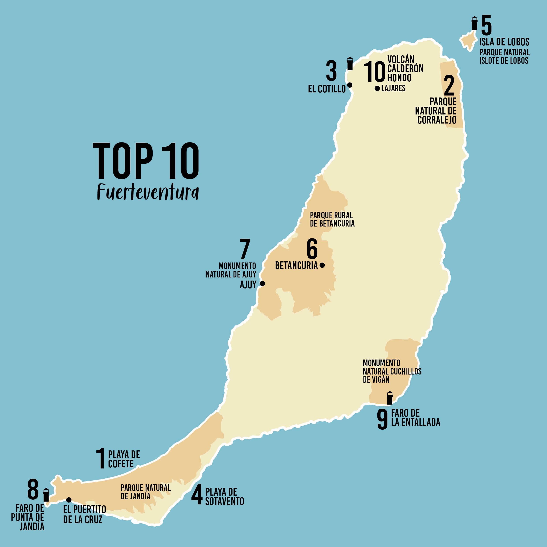 Top 10 lugares que ver en Fuerteventura | Macaronesia Fuerteventura